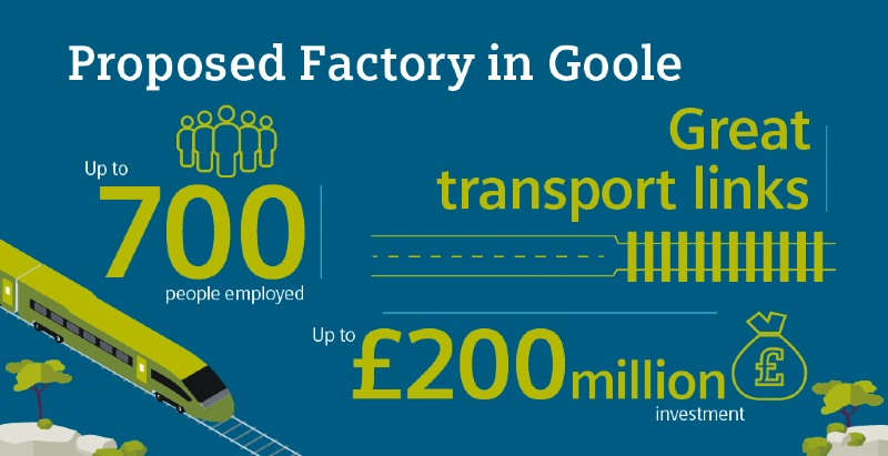 Siemens Mobility submits plans for Goole rail manufacturing facility