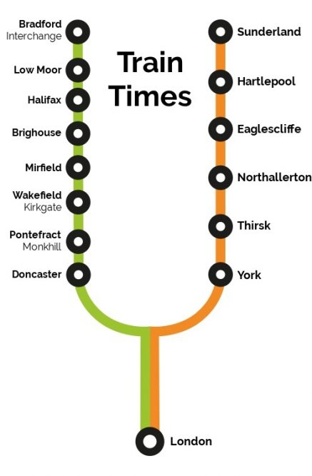 Grand Central Route Map